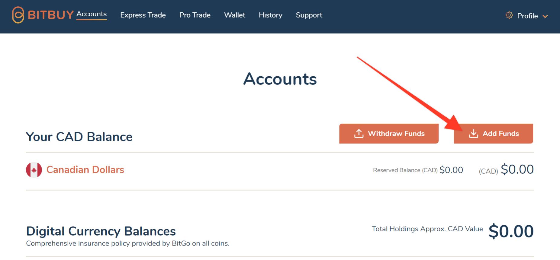 BitBuy Add Funds